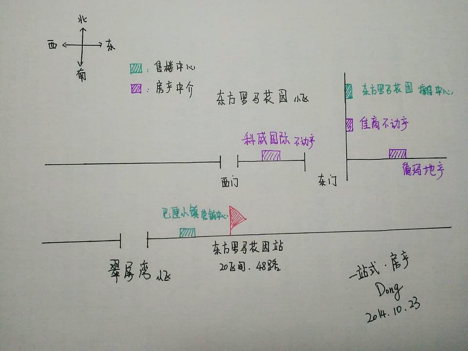 房产地图 第1张