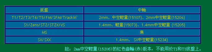 zhongzhou1 第2张